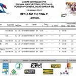 Coupe de France Poitiers: Succès de Hermance devant Fontenoy et Vallée en Elite
